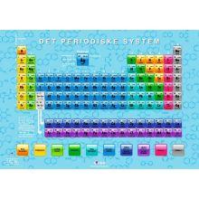 Fakta-plakat: Det periodiske system (70 x 100 cm.)