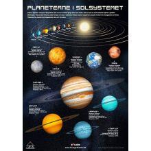 Fakta-plakat: Solsystemet (70 x 100 cm.)